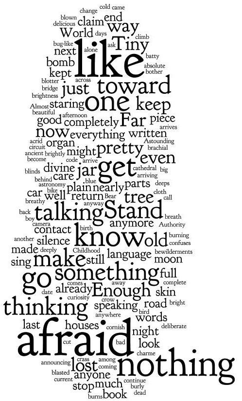 Wordle3